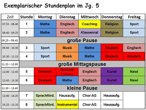 exemplarischer-stundenplan-jg-5