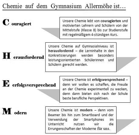 chemie-ist-1